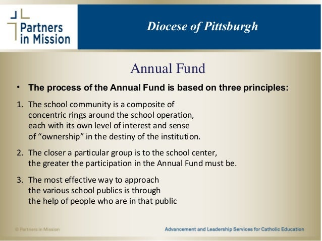 Annual Fund • The process of the Annual Fund is based on three principles: 1. The school community is a composite of conce...