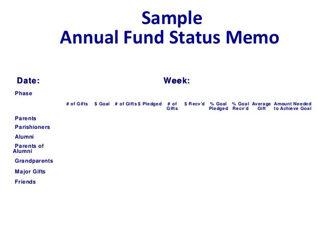 Sample Annual Fund Status Memo Phase # of Gifts $ Goal # of Gifts $ Pledged # of Gifts $ Recv'd % Goal Pledged % Goal Recv...