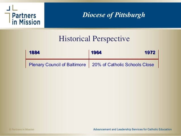 Historical Perspective Diocese of Pittsburgh 18841884 Plenary Council of Baltimore 20% of Catholic Schools Close 19641964 ...