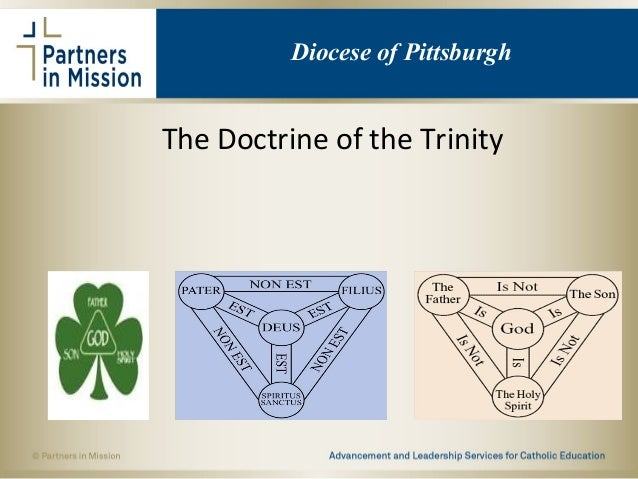 The Doctrine of the Trinity Diocese of Pittsburgh