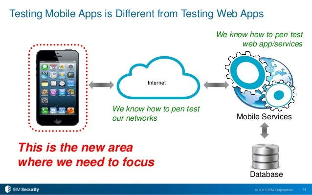 mobile app security