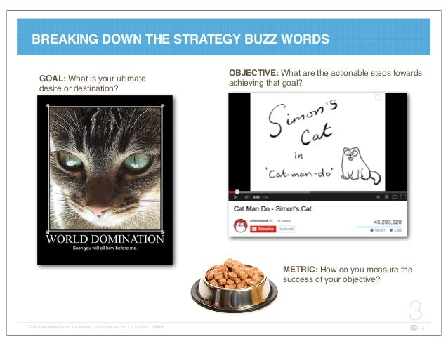 Tying Social Media Content into Strategy Slide 3