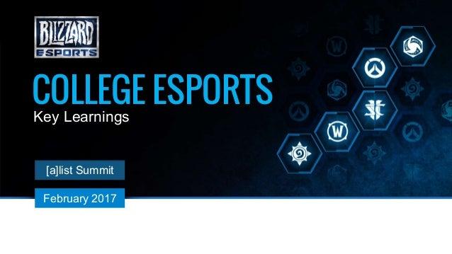 COLLEGE ESPORTS Key Learnings February 2017 [a]list Summit
