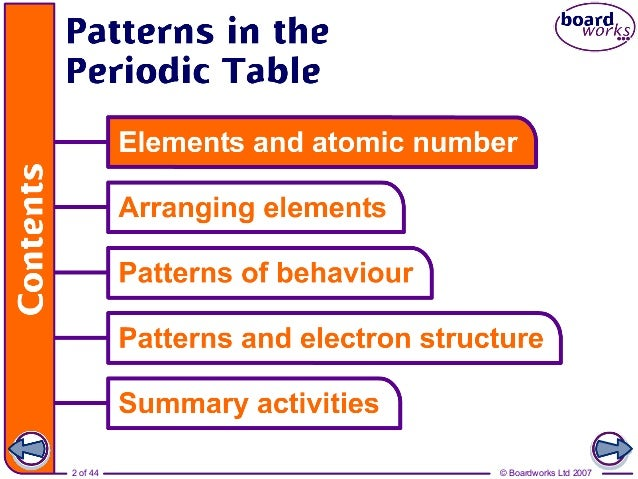 11 patterns in the periodic table v10 urtaz Choice Image