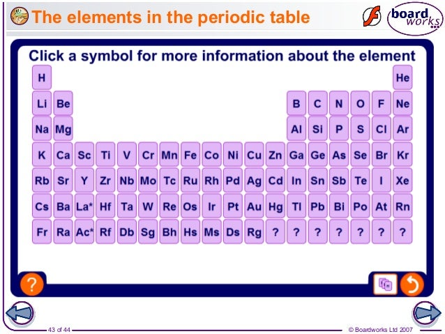 11 patterns in the periodic table v1 0 for 11 20 elements on the periodic table