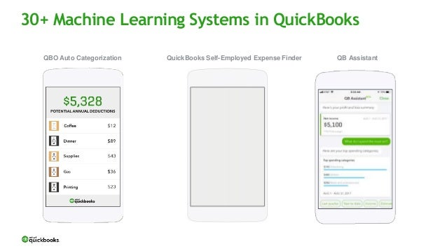 The Momentum of QuickBooks Developers: the Road to Success