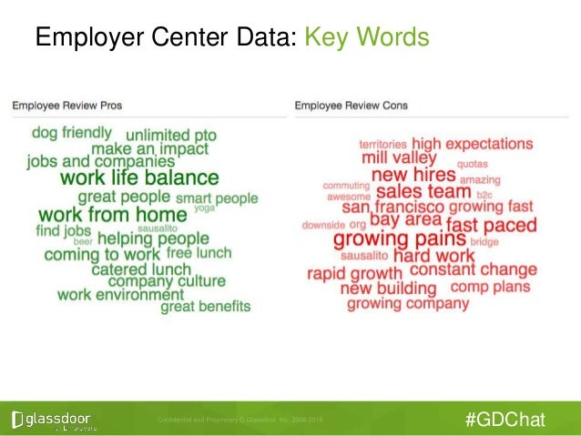 Client training how to use glassdoor to prep your q1 hiring gdchat employer center data key words planetlyrics Gallery