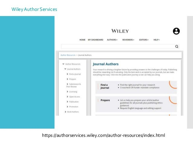 Wiley Author Services https://authorservices.wiley.com/author-resources/index.html