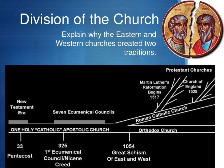 Division of the Church      Explain why the Eastern and     Western churches created two                        traditions...