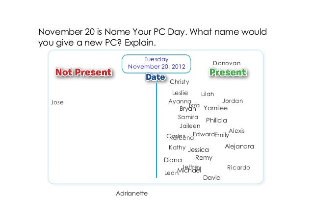 November 20 is Name Your PC Day. What name wouldyou give a new PC? Explain.                       Tuesday                 ...