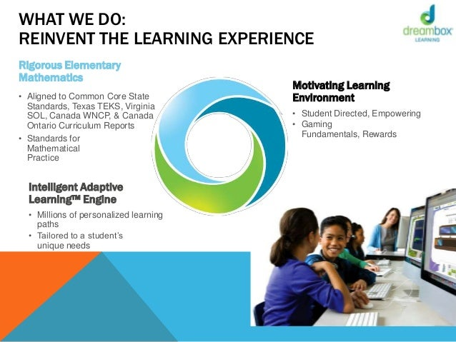 K 12 Personalized Learning And The Power Of Adaptive Instruction