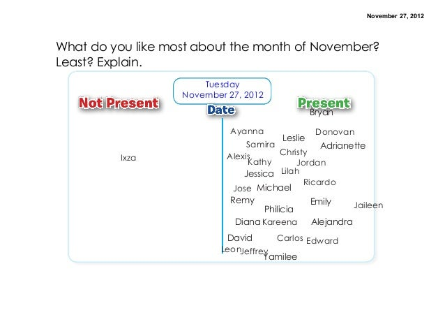 November27,2012What do you like most about the month of November?Least? Explain.                       Tuesday          ...