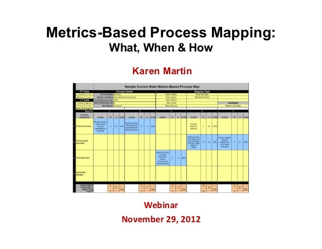Metrics-Based Process Mapping:        What, When & How           Karen Martin             Webinar         November 29, 2012
