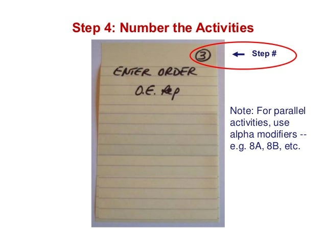 Step 4: Number the Activities                              Step #                         Note: For parallel              ...
