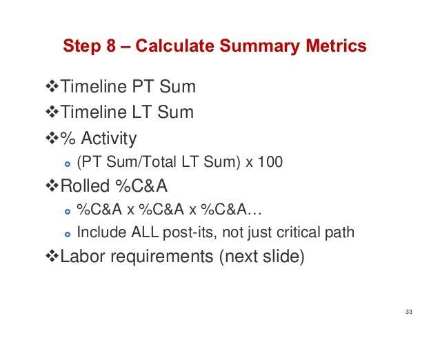 Step 8 – Calculate Summary MetricsTimeline PT SumTimeline LT Sum% Activity     (PT Sum/Total LT Sum) x 100Rolled %C&A...