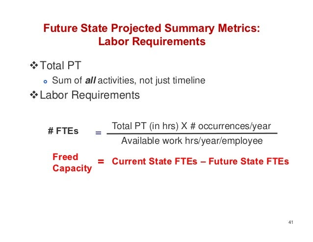 Future State Projected Summary Metrics:            Labor RequirementsTotal PT     Sum of all activities, not just timeli...