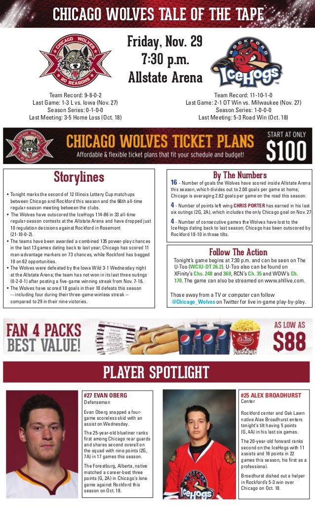 CHICAGO WOLVES TALE OF THE TAPE Friday, Nov. 29 7:30 p.m. Allstate Arena Team Record: 11-10-1-0 Last Game: 2-1 OT Win vs. ...
