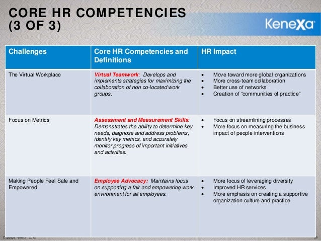 What Are Key Competencies Needed by Human Resource Managers?