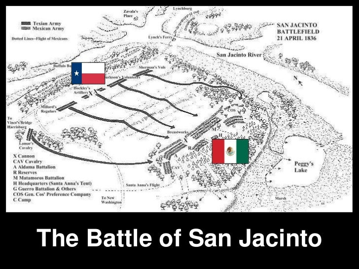 The Texas Revolution - Battle of san jacinto map