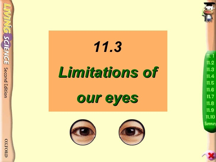 11.3 Limitations of our eyes