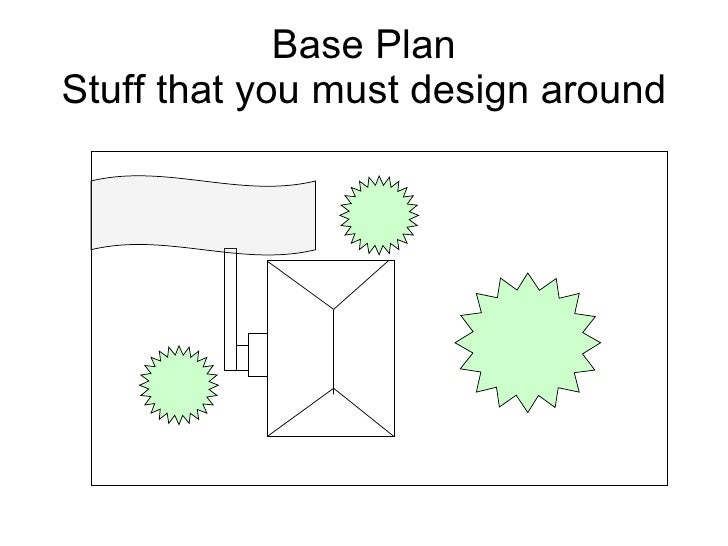 Base Plan Stuff That You Must Design Around