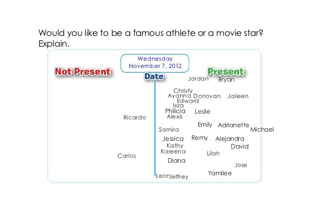 Would you like to be a famous athlete or a movie star?Explain.                       Wednesday                     Novembe...