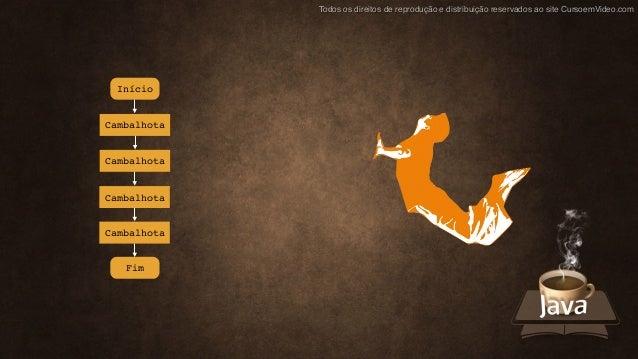Todos os direitos de reprodução e distribuição reservados ao site CursoemVideo.com Início Cambalhota Cambalhota Cambalhota...