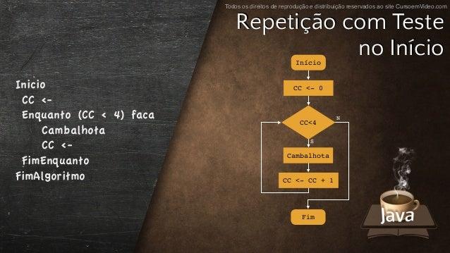 Todos os direitos de reprodução e distribuição reservados ao site CursoemVideo.com Início CC <- 0 Fim Cambalhota CC<4 CC <...