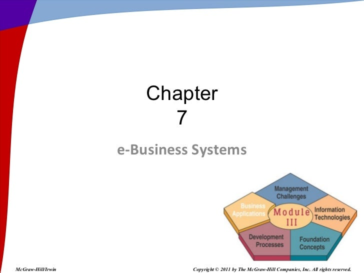 Chapter                          7                    e-Business SystemsMcGraw-Hill/Irwin             Copyright © 2011 by ...