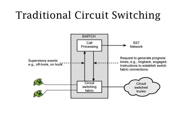 11 circuit