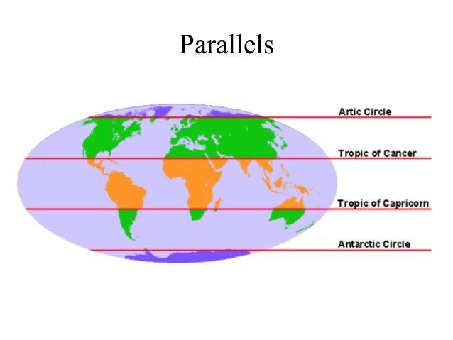 Climate zones. Basic vocabulary Slide 3