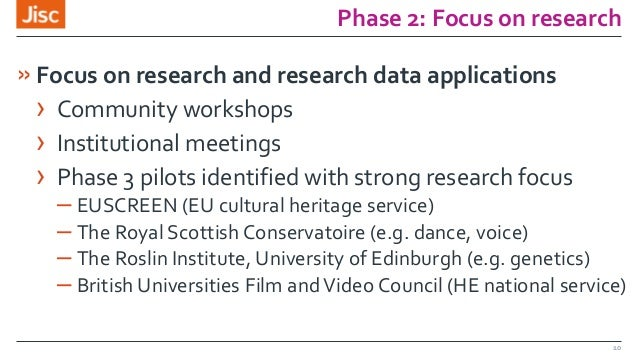 Phase 2: Focus on research »Focus on research and research data applications › Community workshops › Institutional meeting...