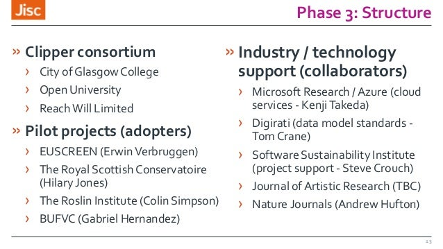 Phase 3: Structure » Clipper consortium › City of GlasgowCollege › Open University › ReachWill Limited » Pilot projects (a...