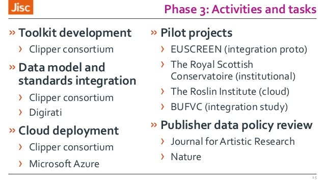 Phase 3: Activities and tasks »Toolkit development › Clipper consortium »Data model and standards integration › Clipper co...