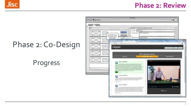 Phase 2: Review 5 Phase 2: Co-Design Progress