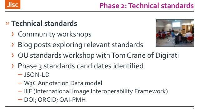 Phase 2:Technical standards »Technical standards › Community workshops › Blog posts exploring relevant standards › OU stan...