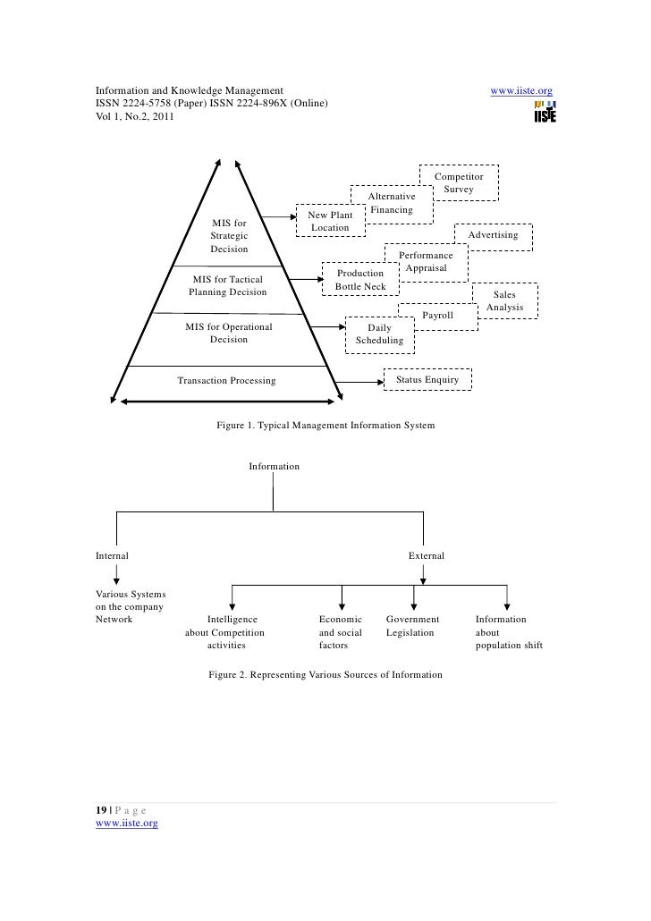 an overview of the importance of management of information systems in an organization This chapter gives a comprehensive overview of healthcare management as a profession understanding the roles nization by making important decisions such decisions relate, for example are found throughout the organization management positions exist at the lower, middle.