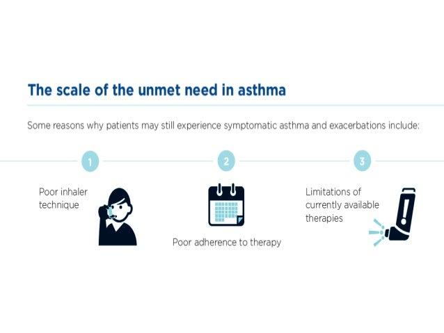 unmet needs in asthma