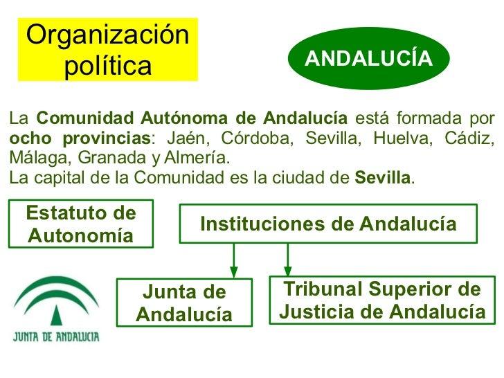 Organizaci n territorial y pol tica de espa a y andaluc a for Oficina junta de andalucia