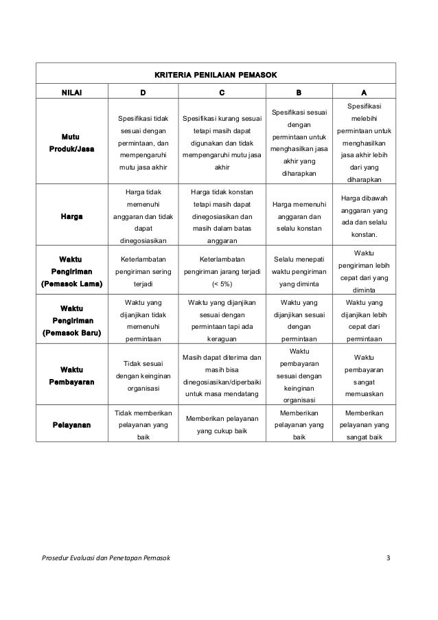 11 Evaluasi Dan Penetapan Supplier Pprc01 R3