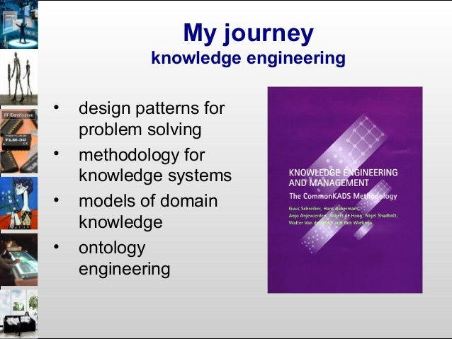 Principles for knowledge engineering on the Web Slide 3