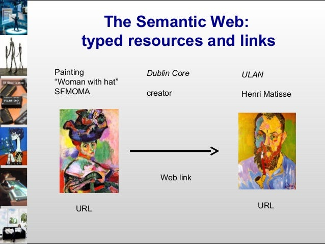 """The Semantic Web: typed resources and links URL URL Web link ULAN Henri Matisse Dublin Core creator Painting """"Woman with h..."""