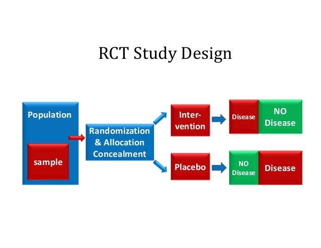 Randomized Control Trial - PubMed Health