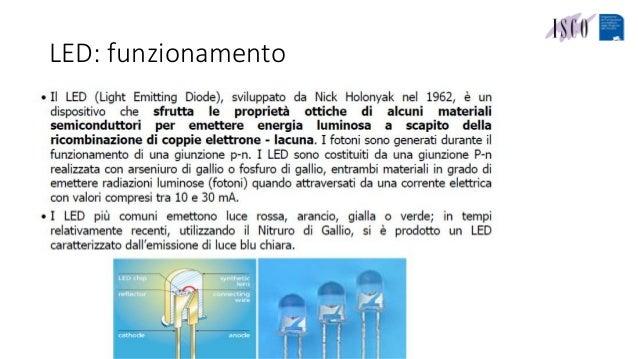 11 illuminotecnica parametri led for Illuminotecnica led