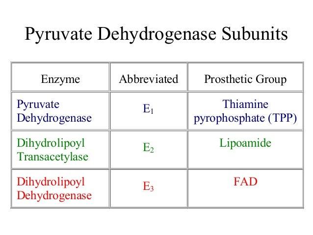 subunit structure of dihydrolipoyl transacetylase Dihydrolipoyl transacetylase is the component e2 of the multi-enzyme pyruvate   pbc m2 antigen complex 70 kda subunit dihydrolipoamide acetyltransferase.