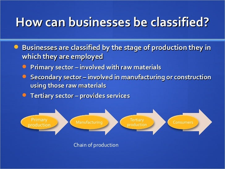 How can businesses be classified? <ul><li>Businesses are classified by the stage of production they in which they are empl...