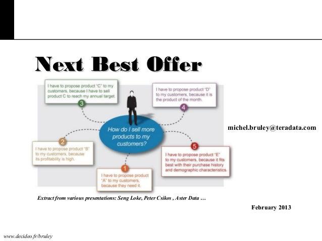 Next Best Offer michel.bruley@teradata.com  Extract from various presentations: Seng Loke, Peter Csikos , Aster Data …  Fe...