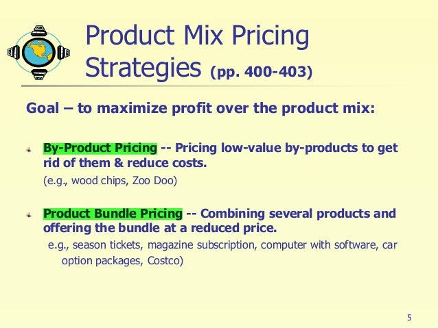new product pricing strategies Understand your product costs before setting prices, then check the competition and test various strategies to price your products for maximum profit.
