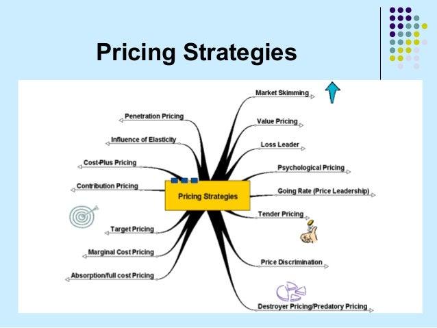 Pricing Strategy Pdf