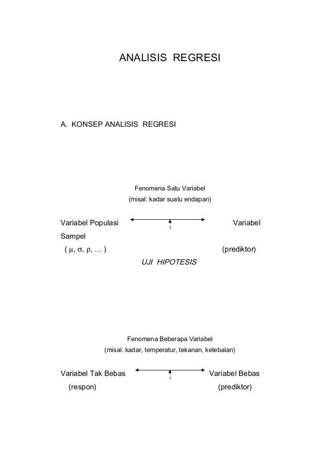 ANALISIS REGRESIA. KONSEP ANALISIS REGRESIFenomena Satu Variabel(misal: kadar suatu endapan)Variabel Populasi VariabelSamp...